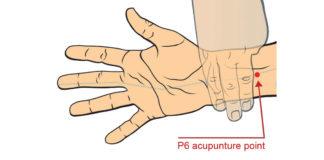 Meridiano del pericardio ed individuazione del punto P6