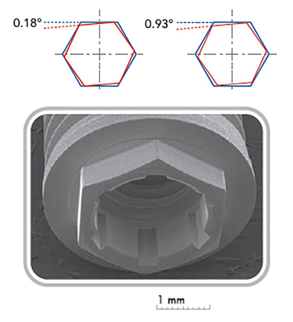 Il gap verticale ed orizzontale ridotto al minimo