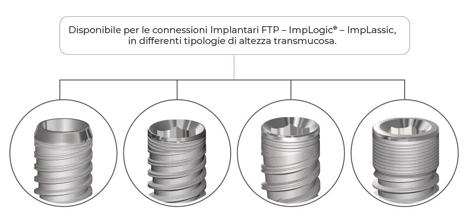 Connessioni Implantari FTP - ImpLogic